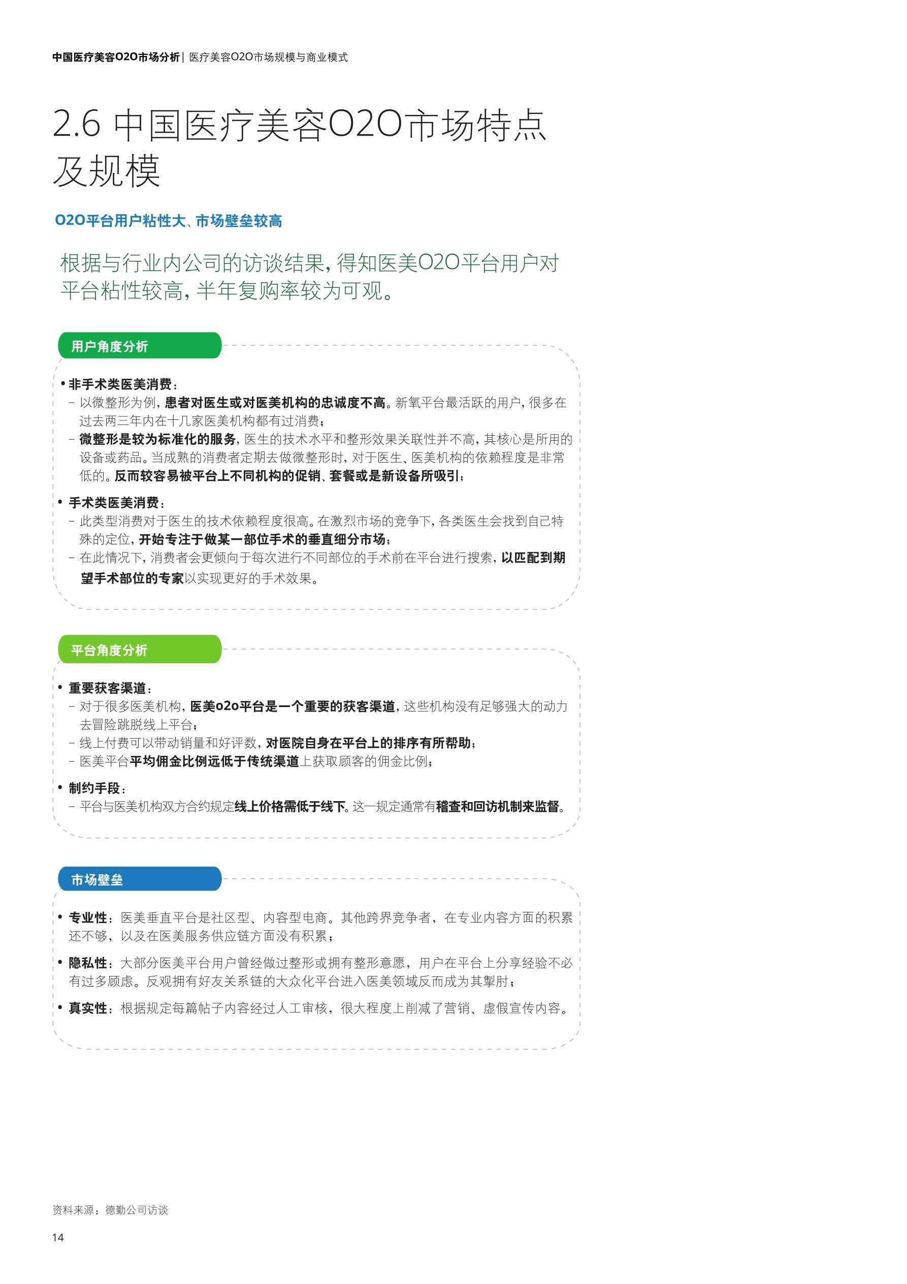 deloitte-cn-lshc-china-medical-cosmetology-o2o-market-analysis-zh-180914(1)_看图王_16