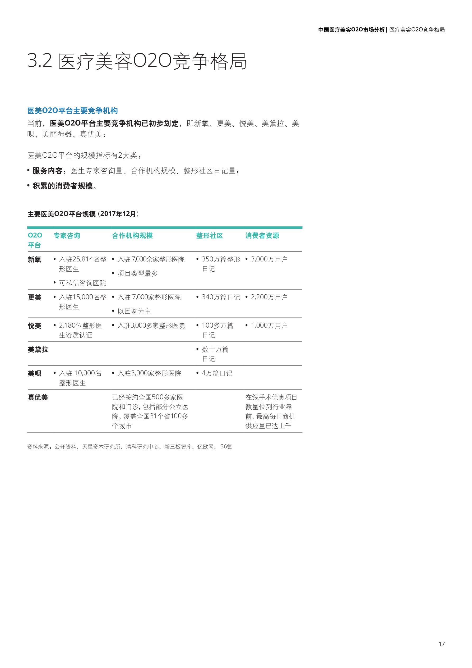 deloitte-cn-lshc-china-medical-cosmetology-o2o-market-analysis-zh-180914(1)_看图王_19