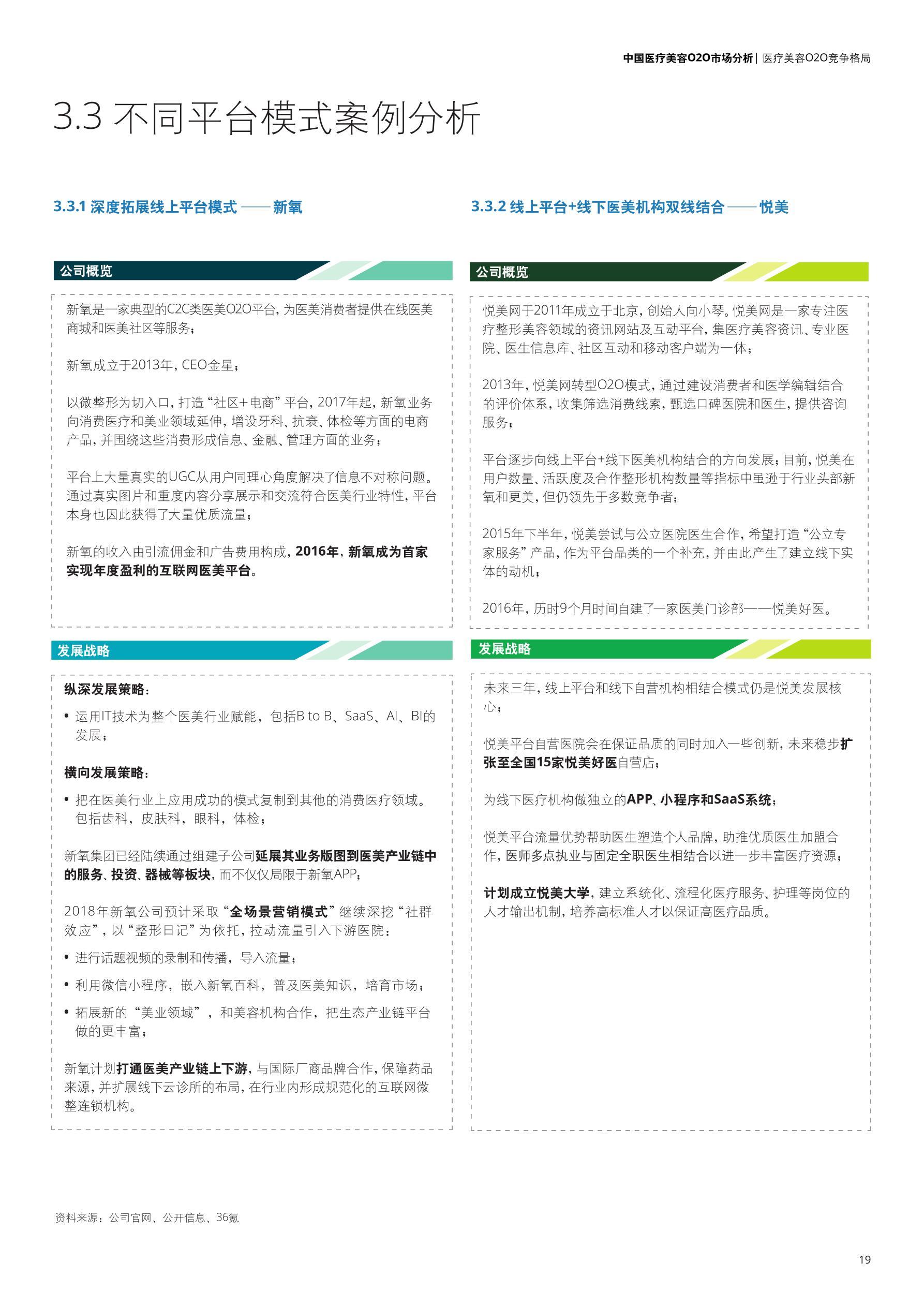 deloitte-cn-lshc-china-medical-cosmetology-o2o-market-analysis-zh-180914(1)_看图王_21