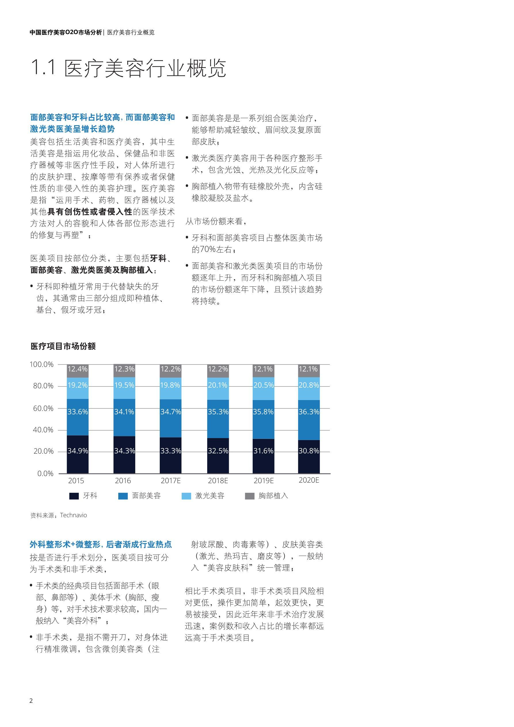 deloitte-cn-lshc-china-medical-cosmetology-o2o-market-analysis-zh-180914(1)_看图王_4