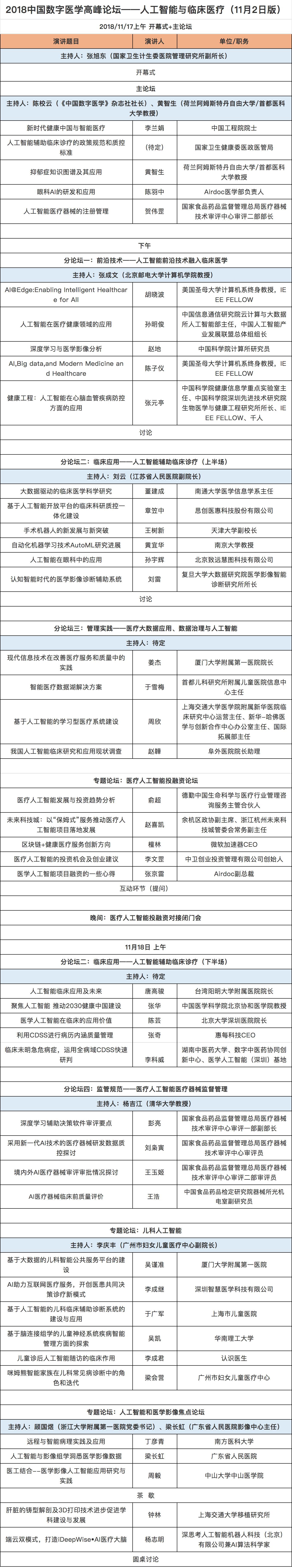FireShot-Capture-12---中国数字医学---https___mp.weixin.qq.com_s_RQ3cHYdir8f851LPR9yraw