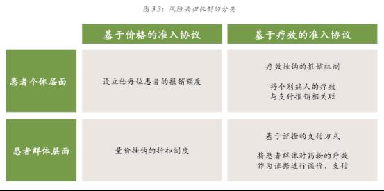 一篇报告带你深入了解中国罕见病患者用药保障现状及发展1380
