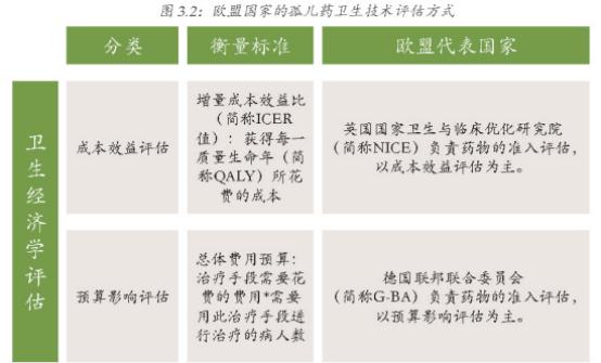 一篇报告带你深入了解中国罕见病患者用药保障现状及发展962