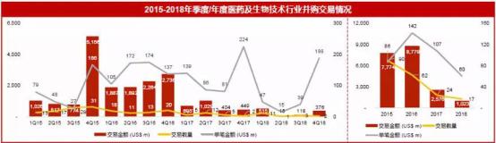 2019华兴医疗展望:资本退潮,进化求生1290