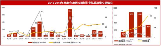 2019华兴医疗展望:资本退潮,进化求生3150