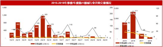 2019华兴医疗展望:资本退潮,进化求生3152