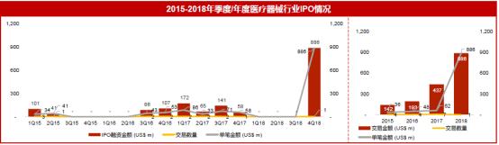2019华兴医疗展望:资本退潮,进化求生3154