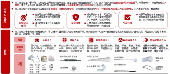 2019华兴医疗展望:资本退潮,进化求生3834