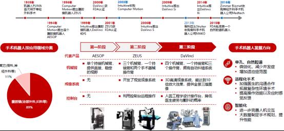 2019华兴医疗展望:资本退潮,进化求生4034