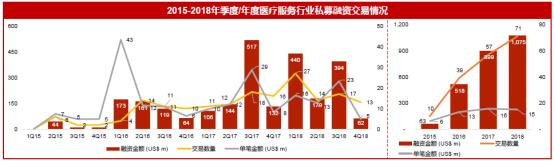 2019华兴医疗展望:资本退潮,进化求生6046