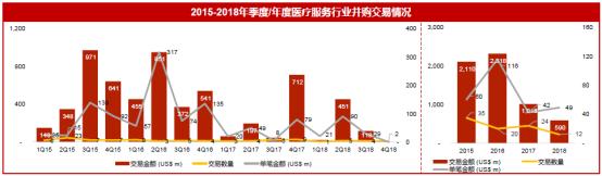 2019华兴医疗展望:资本退潮,进化求生6048