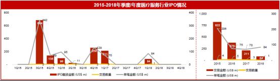 2019华兴医疗展望:资本退潮,进化求生6050